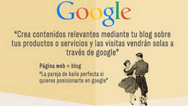 Blog o página Web ¿Qué necesita mi negocio?